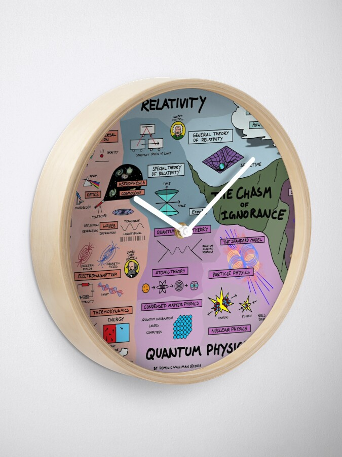 Alternate view of The Map of Physics Clock