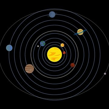 Solar system by Destructor1123