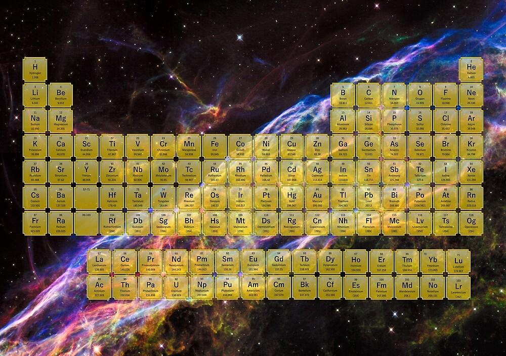 Veil Nebula Periodic Table by sciencenotes
