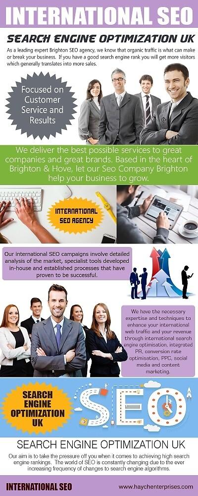 International SEO Agency by brightondigital