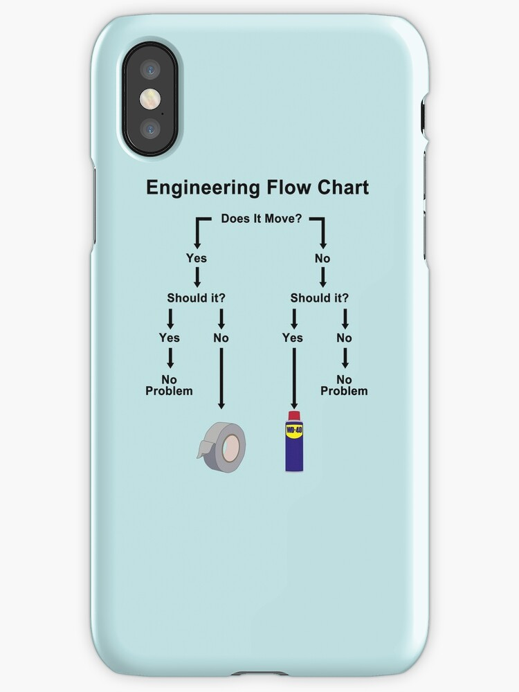Engineering Flow Chart by Styl0
