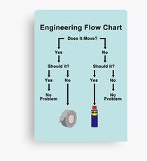 Engineering Flow Chart Canvas Print