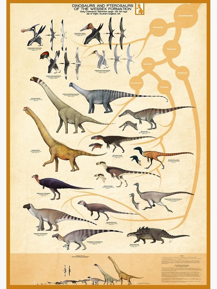 Dinosaurios y Pterosaurios de la Formación Wessex, Inglaterra de SerpenIllus