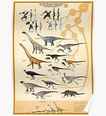 Dinosaurier und Pterosaurier der Wessex Formation, England Poster