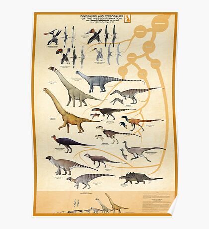 Dinosaurs and Pterosaurs of the Wessex Formation, England Poster