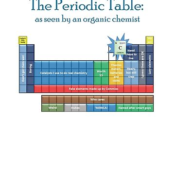 The periodic table-- as seen by an organic chemist by aceorgan