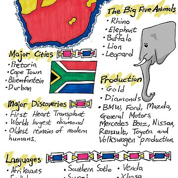 South Africa - A Poster by CptPhoenix