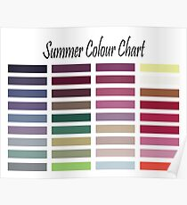 Summer color swatch (Color Me Beautiful) Poster