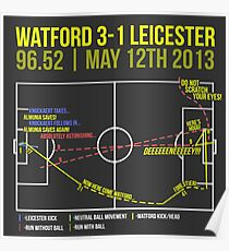 Troy Deeney Goal: Watford 3-1 Leicester 2013 Poster