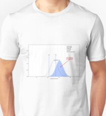 Distance from Normal T-Shirt