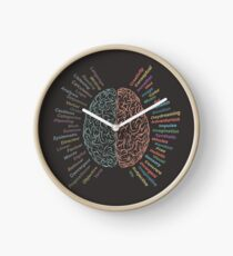 Left and right brain Clock