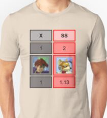 A Skilled Roy Can Beat Any Fox Unisex T-Shirt