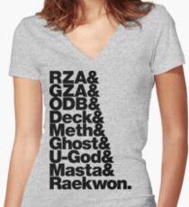 shaolin land (black) Women's Fitted V-Neck T-Shirt
