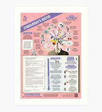 Stanislavsky's System Infographic Art Print
