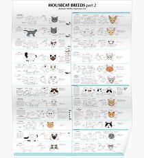 Housecat Breeds part 2 Poster