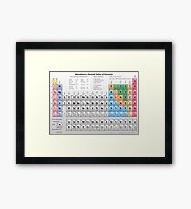 Mendeleev's Periodic Table of Elements Framed Print