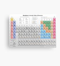 Mendeleev's Periodic Table of Elements Metal Print