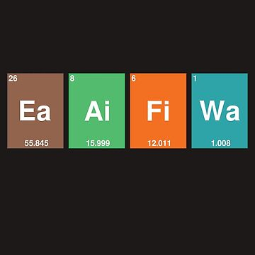 Periodic Table of Classical Elements by Phlum