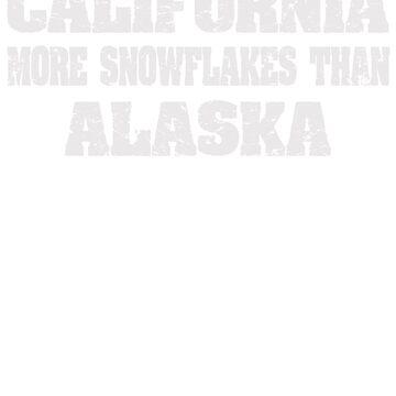 Snowflakes by njsapparel