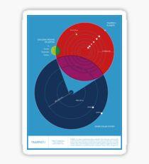 Space Infographic - Trappist-1 Sticker