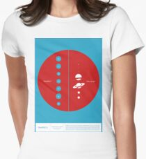 Space Infographic - Trappist-1 Womens Fitted T-Shirt