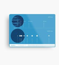 Space Infographic - Trappist-1 Metal Print