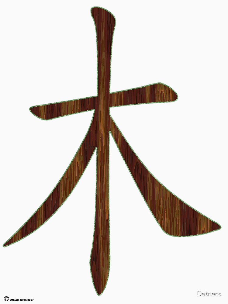Wood in Chinese   by Detnecs