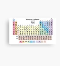 Periodic Table with all 118 Element Names Canvas Print