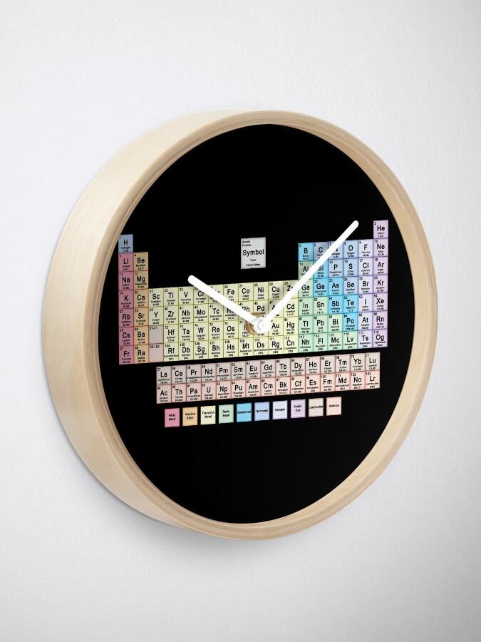 Vista alternativa de Reloj Tabla periódica con todos los 118 nombres de elementos