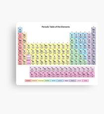 Muted Colors Periodic Table Canvas Print