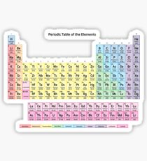 Muted Colors Periodic Table Sticker