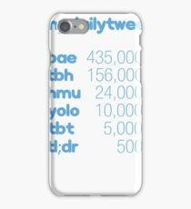 My Daily Tweets iPhone Case/Skin