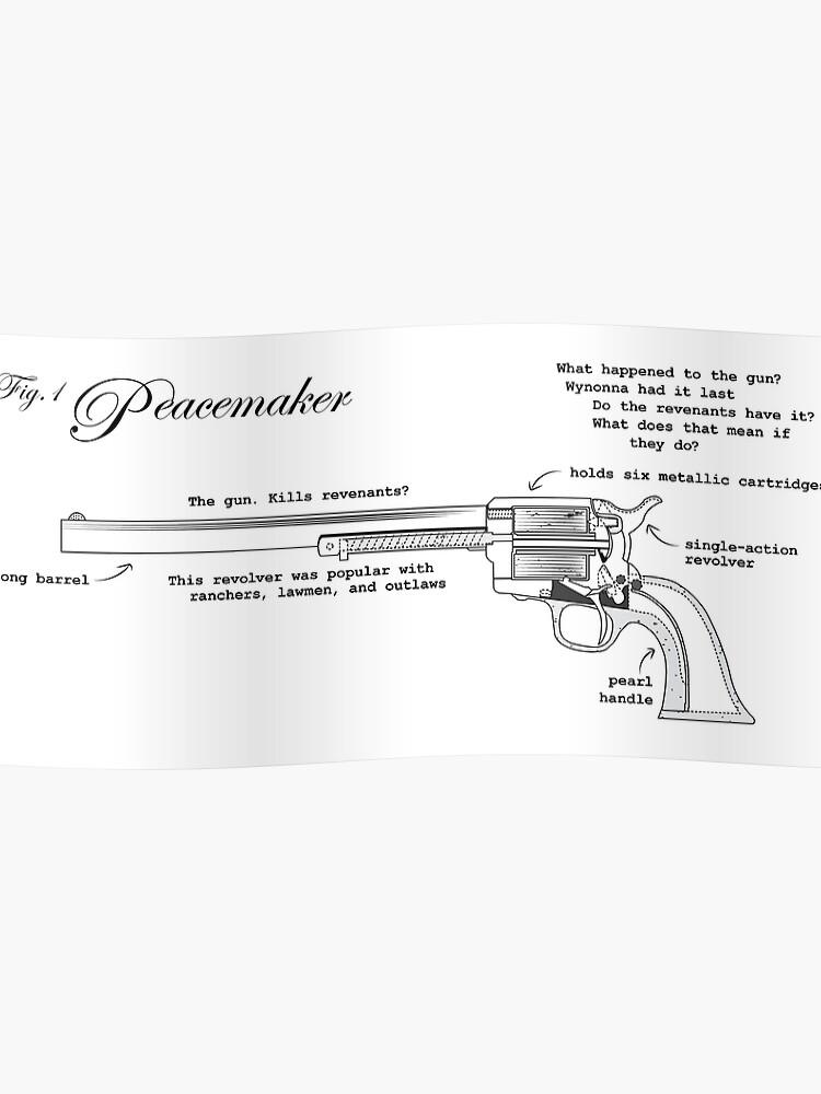 Peacemaker Schematics | Poster on
