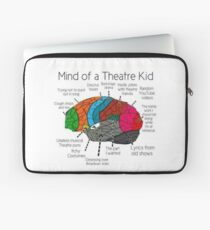 Mind Of a Theater Kid Laptop Sleeve