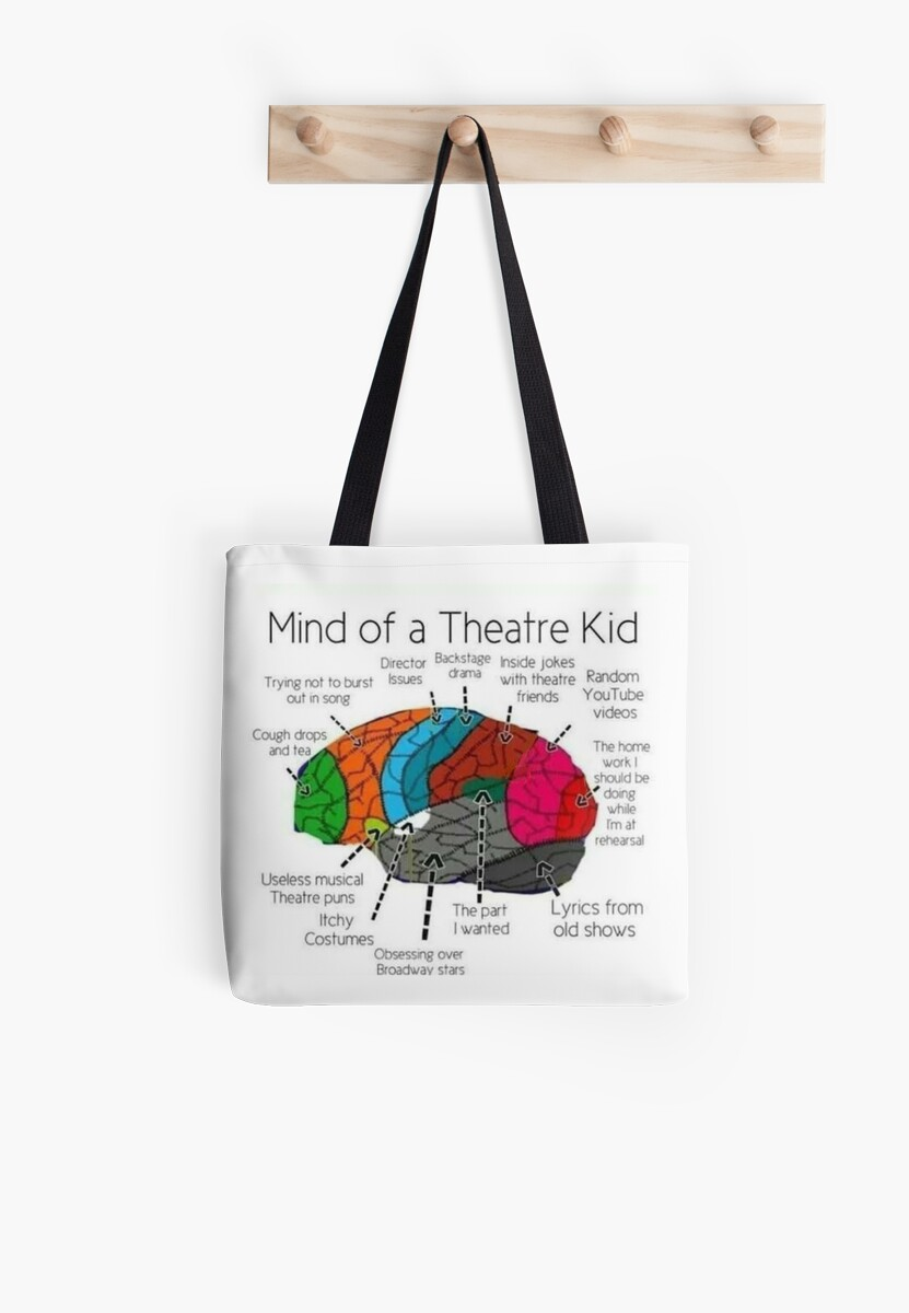 Mind Of a Theater Kid by alisa-mmxii