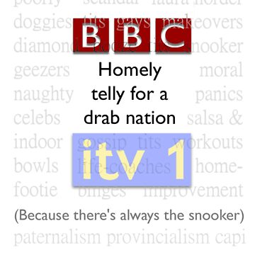 Telly for Brits by stephenjacks58