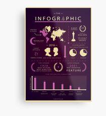 Academy Awards 2016 Infographic Metal Print