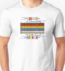 Resistor Colour Chart Unisex T-Shirt
