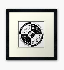 Ohm's Wheel Of Power Framed Print