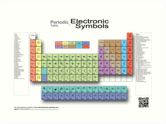 Periodic table of electronic symbols art prints by ricemann periodic table of electronic symbols by ricemann urtaz Gallery