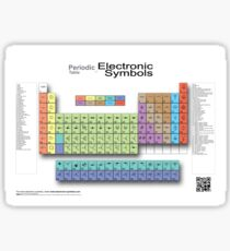 Periodic Table of Electronic Symbols  Sticker