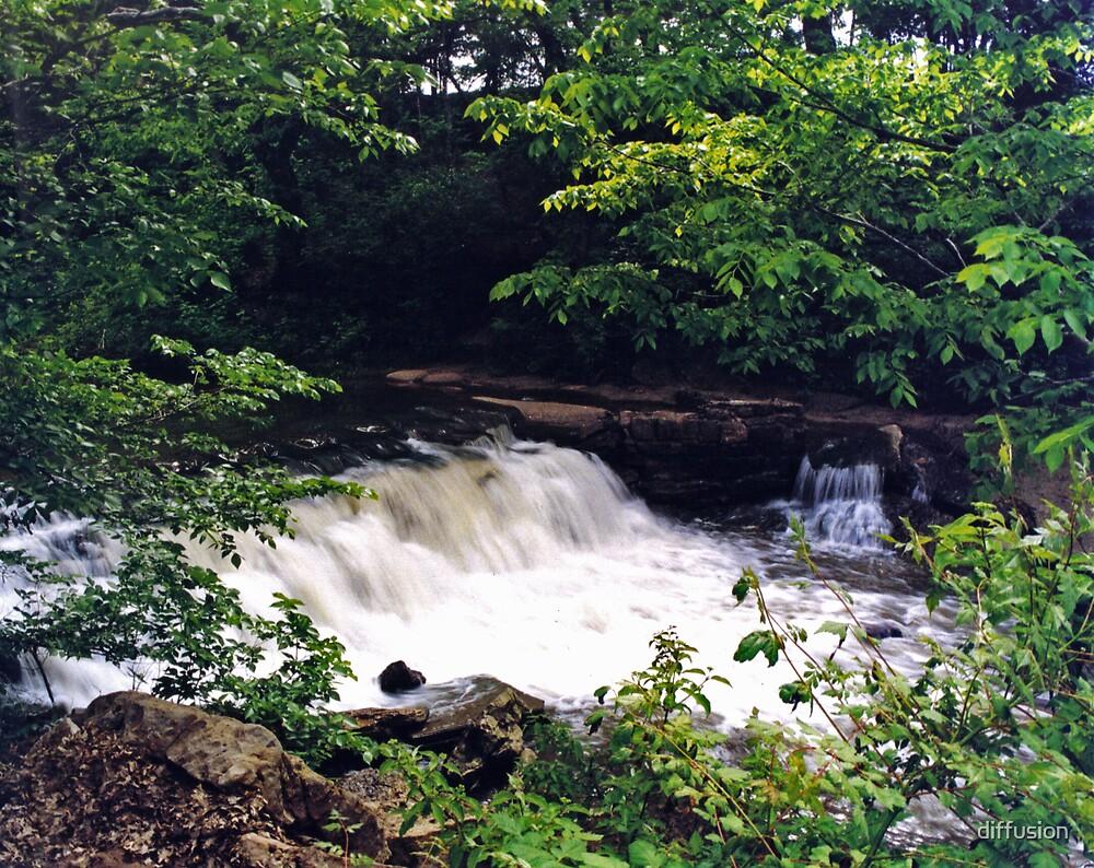 Mini Falls by diffusion
