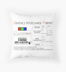 .GIF: Graphics Interchange format Throw Pillow