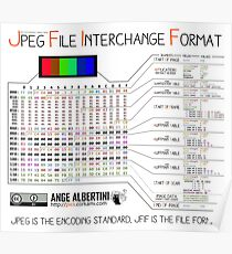 .JPG: the JPEG File Interchange Format Poster