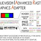 .TGA: TrueVision (Advanced Raster) Graphics Adapter by Ange Albertini