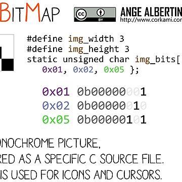 .XBM: X Bitmap by Ange4771
