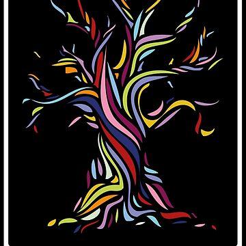 Yggdrasil, the tree of life by PiColada