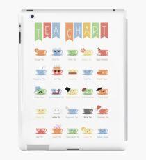 Tea Chart iPad Case/Skin