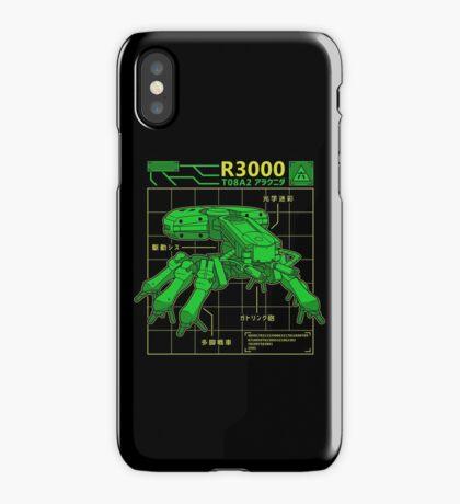 R3000 Database iPhone Case/Skin
