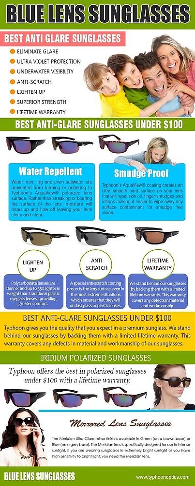 Best Anti-Glare Sunglasses Under $100 by Polarized Fishing Sunglasses